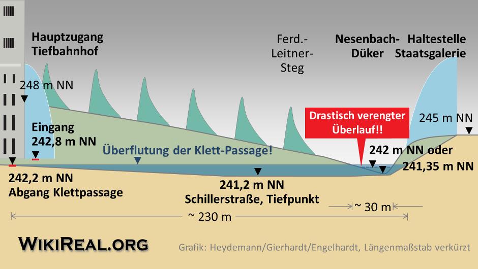KONTEXT:Wochenzeitung - Ausgabe 271 - Wasser im Kessel